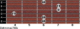 D#m(maj7)/Bb for guitar on frets 6, 6, 4, 7, 7, 6