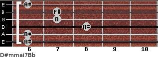 D#m(maj7)/Bb for guitar on frets 6, 6, 8, 7, 7, 6