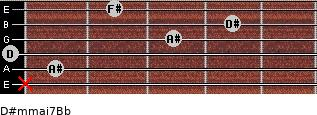 D#m(maj7)/Bb for guitar on frets x, 1, 0, 3, 4, 2
