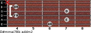 D#m(maj7)/Bb add(m2) guitar chord