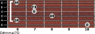 D#m(maj7)/D for guitar on frets 10, 6, 8, 7, 7, 6