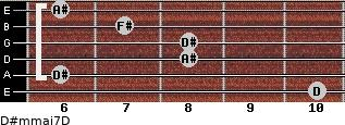D#m(maj7)/D for guitar on frets 10, 6, 8, 8, 7, 6
