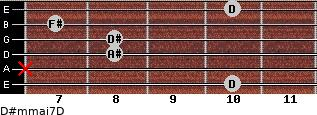 D#m(maj7)/D for guitar on frets 10, x, 8, 8, 7, 10