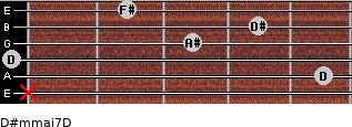 D#m(maj7)/D for guitar on frets x, 5, 0, 3, 4, 2