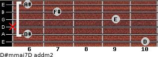 D#m(maj7)/D add(m2) for guitar on frets 10, 6, x, 9, 7, 6