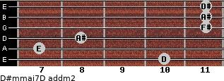 D#m(maj7)/D add(m2) for guitar on frets 10, 7, 8, 11, 11, 11