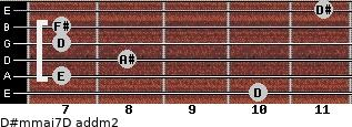 D#m(maj7)/D add(m2) for guitar on frets 10, 7, 8, 7, 7, 11