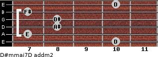D#m(maj7)/D add(m2) for guitar on frets 10, 7, 8, 8, 7, 10