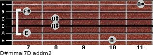 D#m(maj7)/D add(m2) for guitar on frets 10, 7, 8, 8, 7, 11
