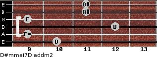 D#m(maj7)/D add(m2) for guitar on frets 10, 9, 12, 9, 11, 11