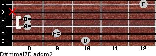 D#m(maj7)/D add(m2) for guitar on frets 10, 9, 8, 8, x, 12