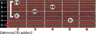 D#m(maj7)/D add(m2) for guitar on frets x, 5, 2, 3, 4, 2