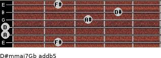 D#m(maj7)/Gb add(b5) guitar chord