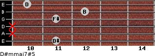 D#m(maj7)#5 for guitar on frets 11, x, x, 11, 12, 10