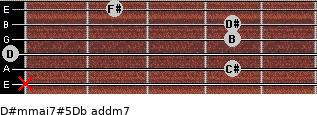 D#m(maj7)#5/Db add(m7) guitar chord