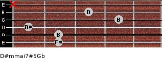 D#m(maj7)#5/Gb for guitar on frets 2, 2, 1, 4, 3, x