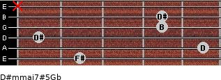 D#m(maj7)#5/Gb for guitar on frets 2, 5, 1, 4, 4, x