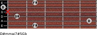 D#m(maj7)#5/Gb for guitar on frets 2, 5, 1, x, 0, 2