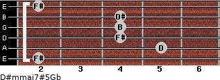 D#m(maj7)#5/Gb for guitar on frets 2, 5, 4, 4, 4, 2