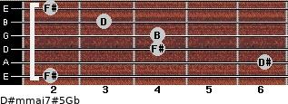 D#m(maj7)#5/Gb for guitar on frets 2, 6, 4, 4, 3, 2