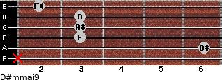 D#m(maj9) for guitar on frets x, 6, 3, 3, 3, 2