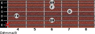 D#m(maj9) for guitar on frets x, 6, 4, 7, 6, 6