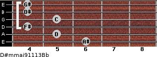 D#m(maj9/11/13)/Bb for guitar on frets 6, 5, 4, 5, 4, 4