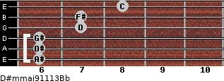 D#m(maj9/11/13)/Bb for guitar on frets 6, 6, 6, 7, 7, 8
