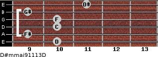 D#m(maj9/11/13)/D for guitar on frets 10, 9, 10, 10, 9, 11