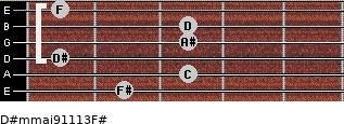 D#m(maj9/11/13)/F# for guitar on frets 2, 3, 1, 3, 3, 1