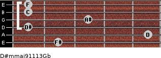 D#m(maj9/11/13)/Gb for guitar on frets 2, 5, 1, 3, 1, 1