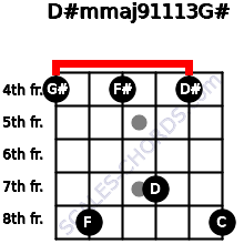 D#m(maj9/11/13)/G# for guitar on frets 4, 8, 4, 7, 4, 8
