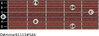 D#m(maj9/11/13)#5/Ab for guitar on frets 4, 2, 0, 5, 4, 2