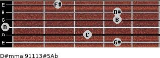 D#m(maj9/11/13)#5/Ab for guitar on frets 4, 3, 0, 4, 4, 2