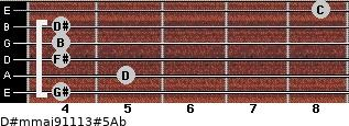 D#m(maj9/11/13)#5/Ab for guitar on frets 4, 5, 4, 4, 4, 8