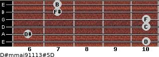 D#m(maj9/11/13)#5/D for guitar on frets 10, 6, 10, 10, 7, 7