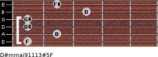 D#m(maj9/11/13)#5/F for guitar on frets 1, 2, 1, 1, 3, 2