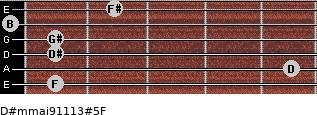 D#m(maj9/11/13)#5/F for guitar on frets 1, 5, 1, 1, 0, 2