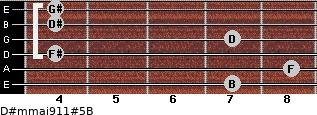 D#m(maj9/11)#5/B for guitar on frets 7, 8, 4, 7, 4, 4