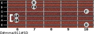 D#m(maj9/11)#5/D for guitar on frets 10, 6, 6, 10, 7, 7