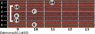 D#m(maj9/11)#5/D for guitar on frets 10, 9, 9, 10, 9, 11