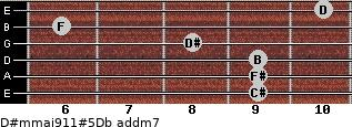 D#m(maj9/11)#5/Db add(m7) guitar chord