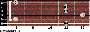 D#m(maj9/13) for guitar on frets 11, 8, 12, 11, 11, 8