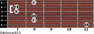 D#m(maj9/13) for guitar on frets 11, 8, 8, 7, 7, 8