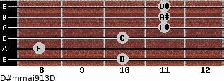 D#m(maj9/13)/D for guitar on frets 10, 8, 10, 11, 11, 11