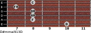 D#m(maj9/13)/D for guitar on frets 10, 8, 8, 8, 7, 8