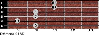 D#m(maj9/13)/D for guitar on frets 10, 9, 10, 10, 11, 11