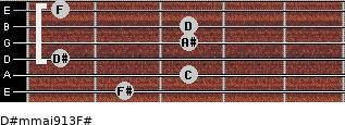 D#m(maj9/13)/F# for guitar on frets 2, 3, 1, 3, 3, 1