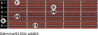 D#m(maj9/13)/Gb add(b5) guitar chord