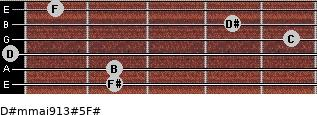D#m(maj9/13)#5/F# for guitar on frets 2, 2, 0, 5, 4, 1